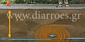 diarroes-ypogeia-diktya